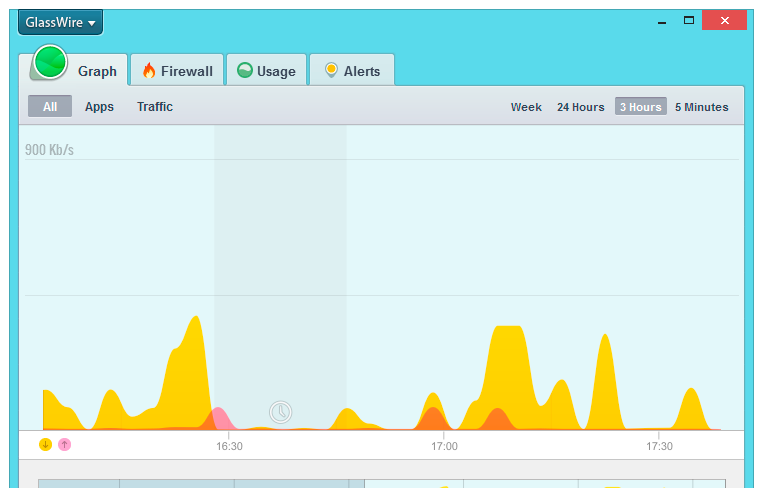 Use GlassWire's simple to use interface to view all your past and present network activity on a graph.