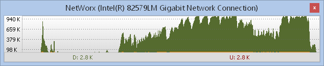 NetWorx is displaying the real time traffic data.