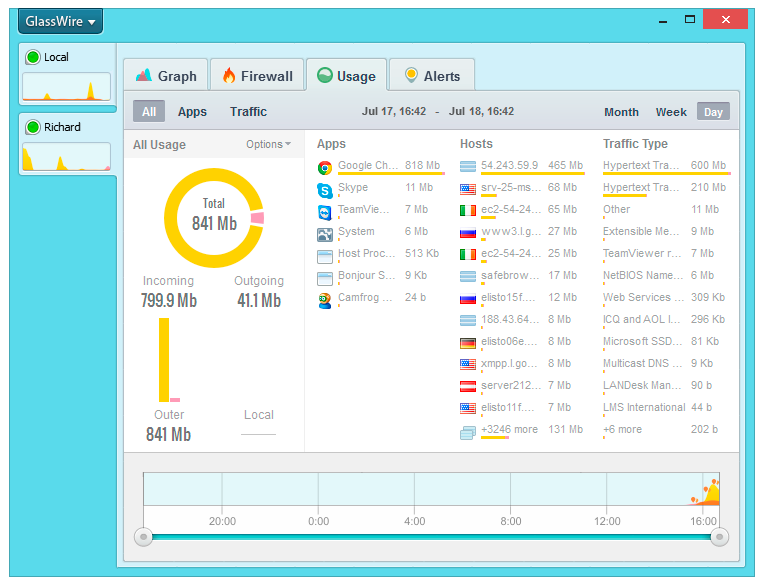 GlassWire installs easily on servers so you can monitor their network activity on your local computer via our remote access feature.