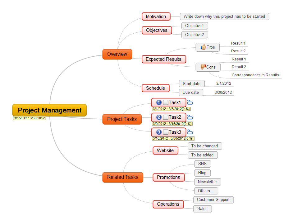 Mindmaple 1 71 Brainstorming And Mind Mapping Software