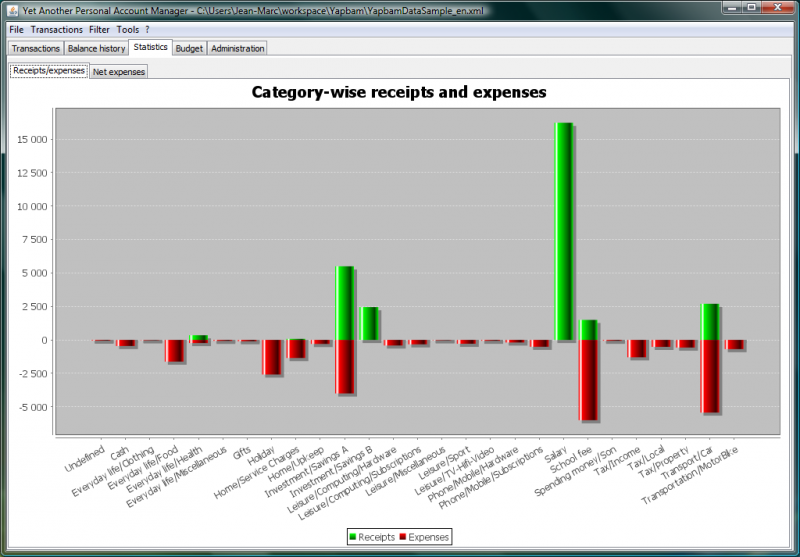 View receipts and expenses by category