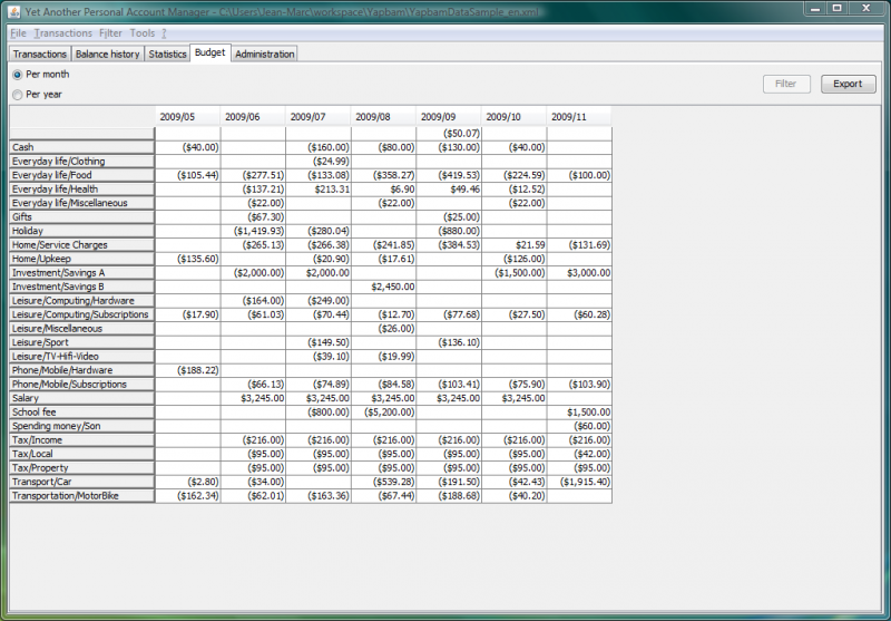 Build a budget view and export it to your favorite spreadsheet