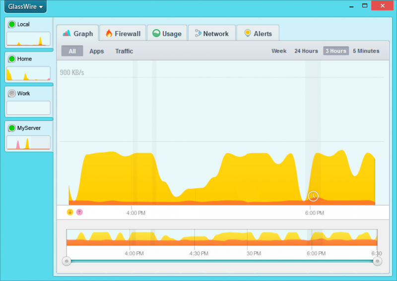 Monitor multiple servers simultaneously.