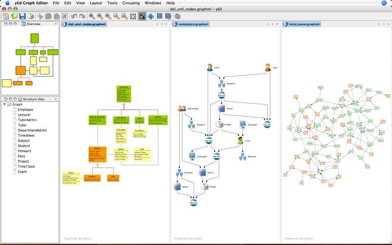 Yed Graph Editor 3 16 Presentation Software Fileeagle Com