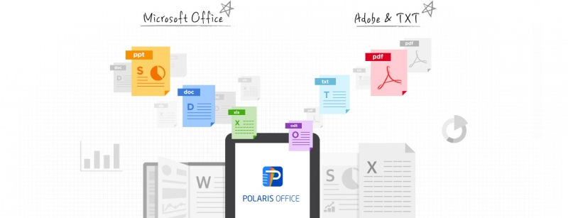 Edit any MS Office, PDF, TXT and other document formats, all with one Polaris Office.