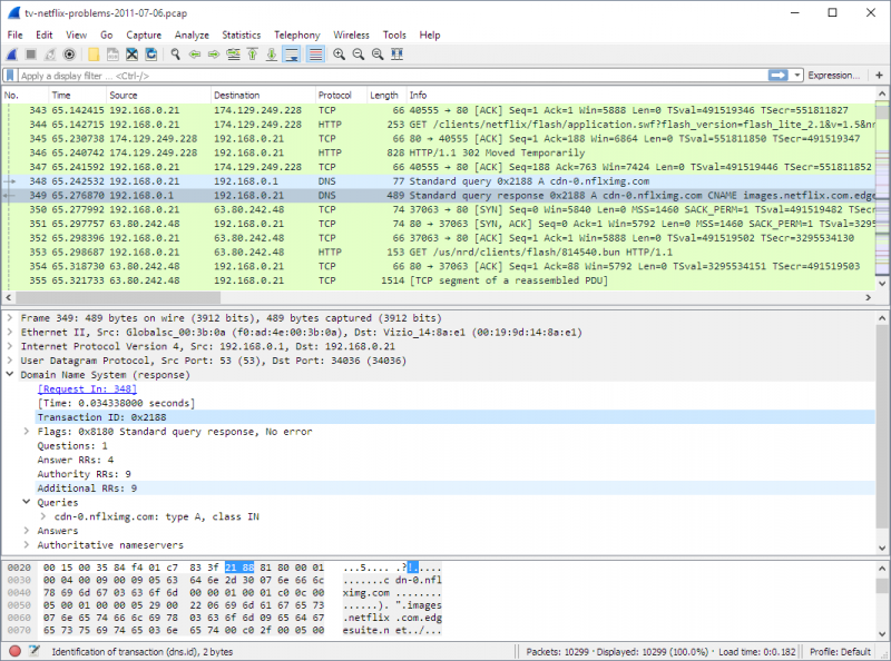 Wireshark captures packets and lets you examine their contents.
