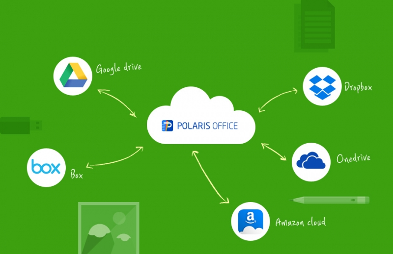 Access to all your scattered documents in multiple cloud storages. Google Drive, Dropbox, Box, you name it!