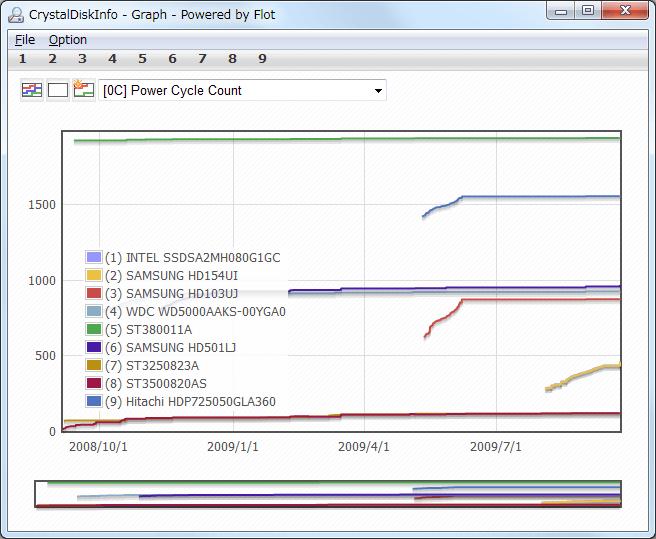 CrystalDiskInfo 8 2 0 | System Utilities | FileEagle com