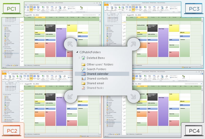 All users see the same structure of public folders in their Outlook's navigation pane.