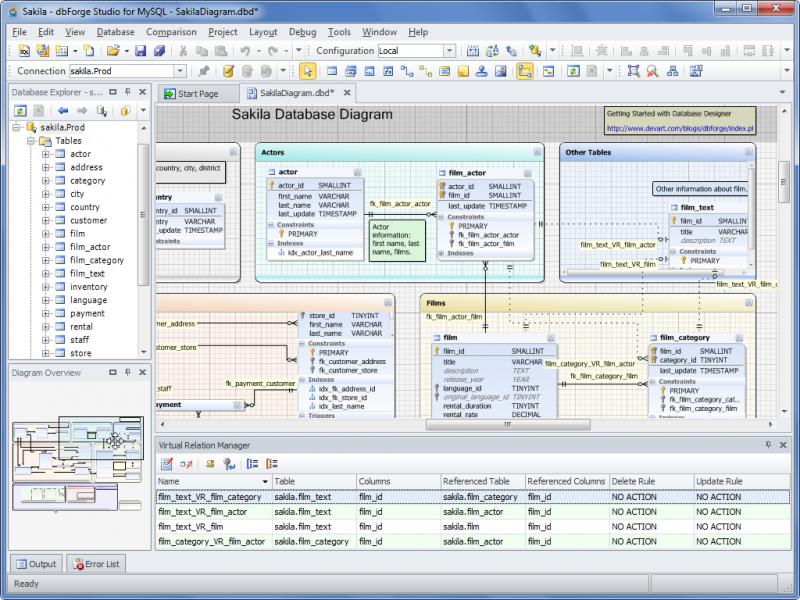 Database Designer