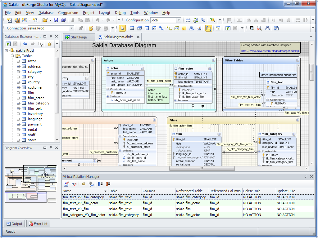 Dbforge Studio For Mysql 7 3 Database Software
