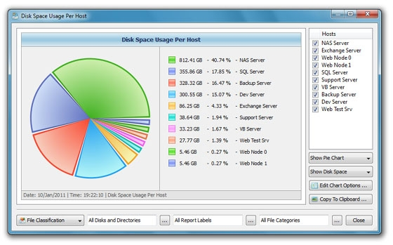Disk Space Usage, File Categories and Duplicate Files per Host
