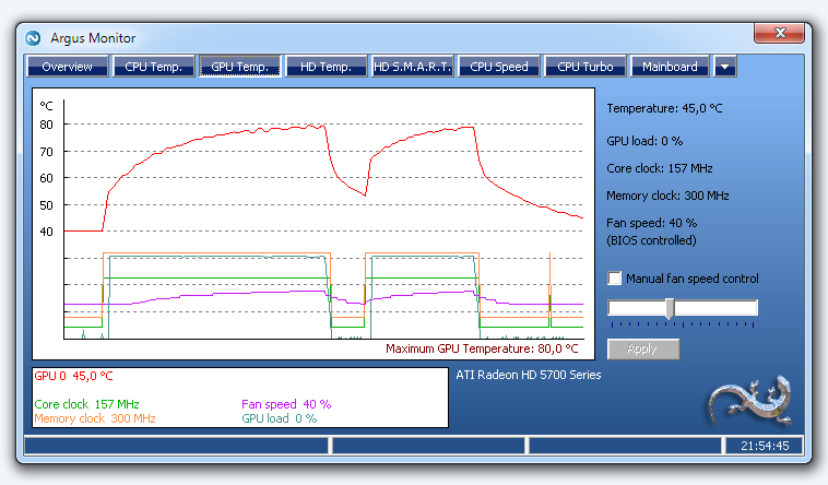 Graph of GPU temperature and additional advanced GPU information like core and memory clock, GPU load and the possibility to control fan speed (if available).