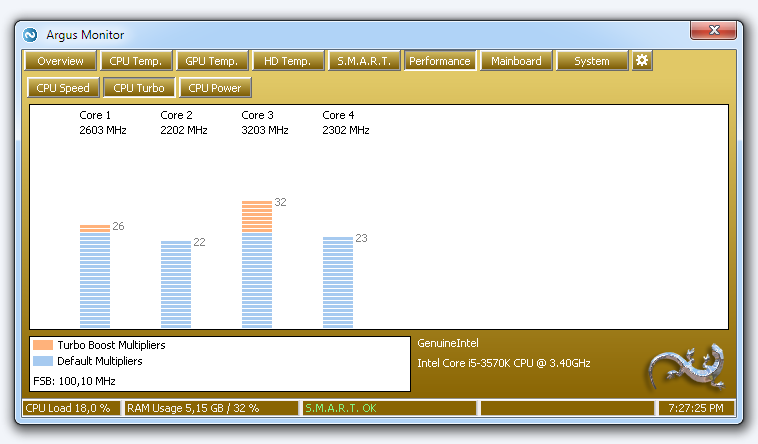 Turbo Boost: Intel® Core i5-3570K processor running two cores in turbo boost mode.