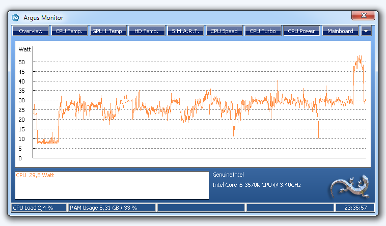 CPU Power: Graphical display of current CPU power consumption